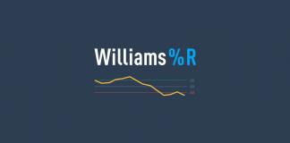 Cách sử dụng chỉ báo Williams %R trong các giao dịch tại Olymp Trade