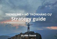 Kỹ thuật sử dụng đường trendline kết hợp với Hỗ trợ/kháng cự để vào lệnh tại Olymp Trade sáng 29/9