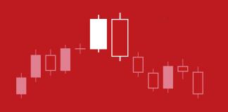 Đường ray xe lửa - Mô hình nến cho dấu hiệu đảo chiều mạnh mẽ nhất trong Olymp Trade