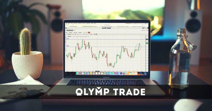 Những chiến thuật quản lý vốn trong quyền chọn tại Olymp Trade? Tầm quan trọng của việc quản lý vốn