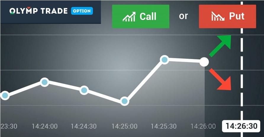 Không bao giờ kiếm được tiền tại thị trường Forex. Nhưng Binary Option thì lại khác