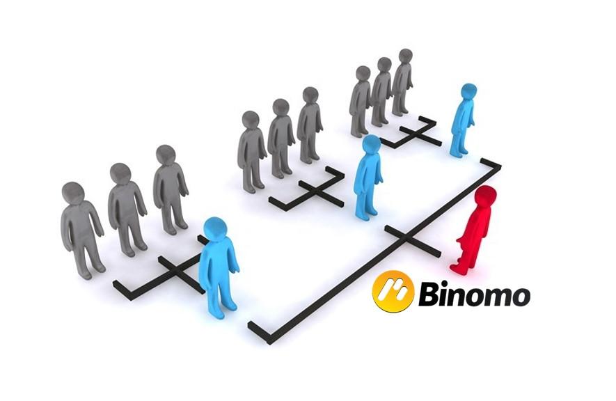 Binomo có phải đa cấp tài chính không?