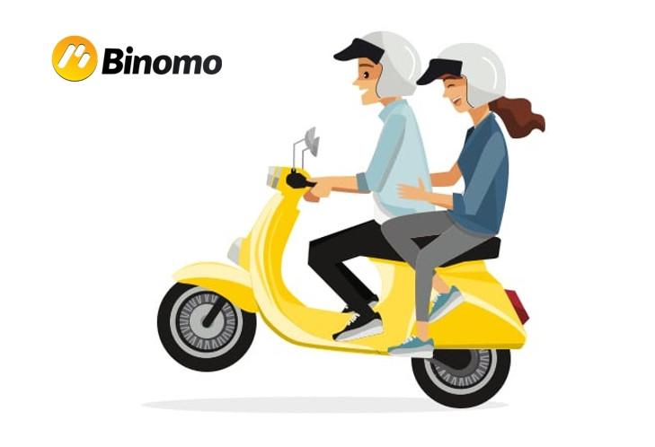Binomo là gì?