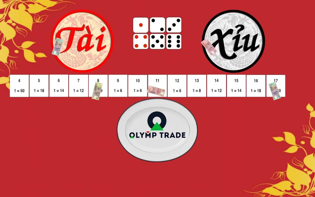 Binary Option chẳng khác gì cờ bạc tài xỉu. Forex là kênh đầu tư chính thống