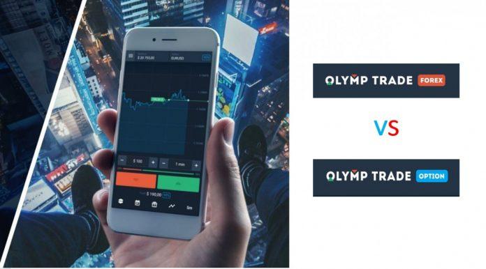 So sánh Forex và Option. Thị trường nào giúp bạn kiếm tiền dễ hơn?