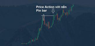 Cách chơi Olymp Trade hiệu quả với Price Action nến Pin bar