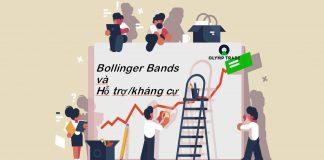 Chiến thuật chơi Olymp Trade bằng chỉ báo Bollinger Bands kết hợp với Hỗ trợ và Kháng cự