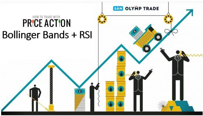 Chiến thuật Price Action với sự kết hợp của RSI và Bollinger Bands tại Olymp Trade