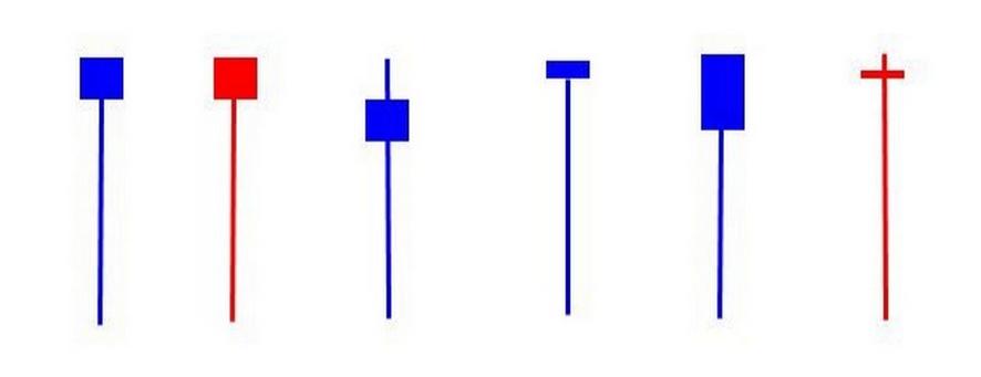 Các dạng của cây nến Pin bar
