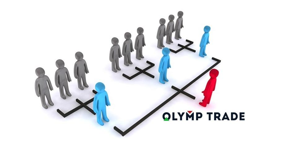 Dẫn dụ vào con đường Fixed Time Trade tại Olymp Trade