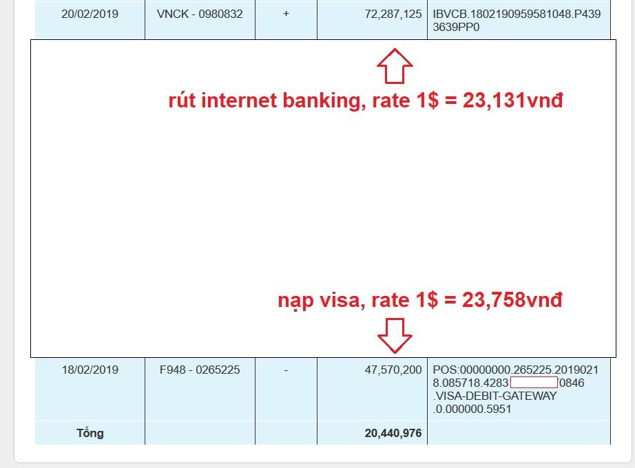 Nạp tiền Olymp Trade từ Visa nhưng rút về internet banking tại Olymp Trade