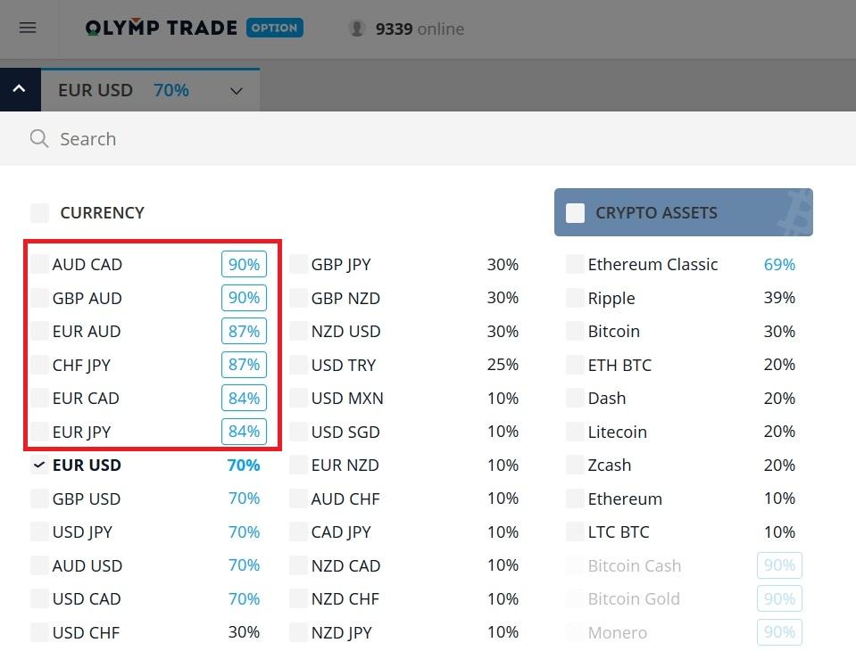 Pay out của tài khoản VIP Olymp Trade