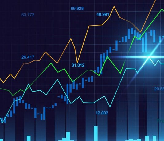 Kinh nghiệm áp dụng phương pháp Trend + Signal tại Olymp Trade