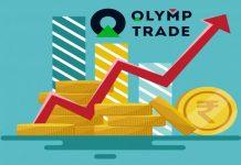 Phương pháp giao dịch T.L.S tại Olymp Trade