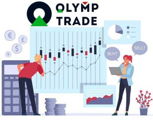 Review chiến lược giao dịch kết hợp giữa nến pin bar và inside bar tại Olymp Trade