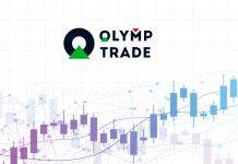 Tỷ lệ thắng 100% khi giao dịch Olymp Trade với biểu đồ nến Heiken Ashi