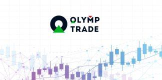 Cách tăng tỷ lệ chiến thắng khi giao dịch Olymp Trade với nến Heiken Ashi