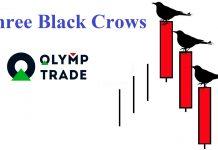 Kiên nhẫn + mô hình nến Three Black Crows = lợi nhuận tại Olymp Trade