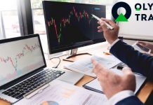 Cách sử dụng đường MA kiếm lợi nhuận như trader chuyên nghiệp
