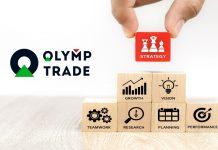 Hướng dẫn cách giao dịch với chiến thuật Kind Martin tại Olymp Trade