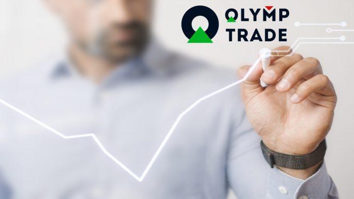 Bí quyết giao dịch hiệu quả khi RSI kết hợp 2 đường MA tại Olymp Trade
