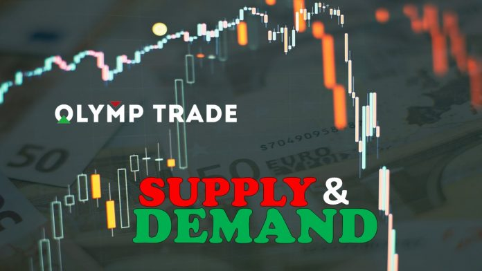 Giao dịch FIXED TIME theo Cung Cầu (Supply Demand)) hiệu quả tại Olymp Trade