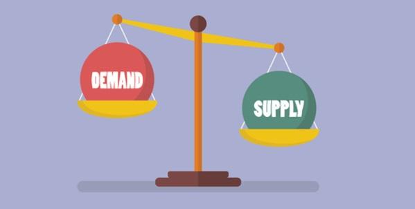 Vùng cung (Supply) và vùng Cầu (Demand) là gì?
