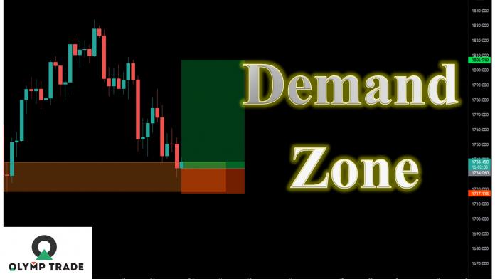 Vùng Demand: Những giao dịch UP tại Olymp Trade (Chap 3)