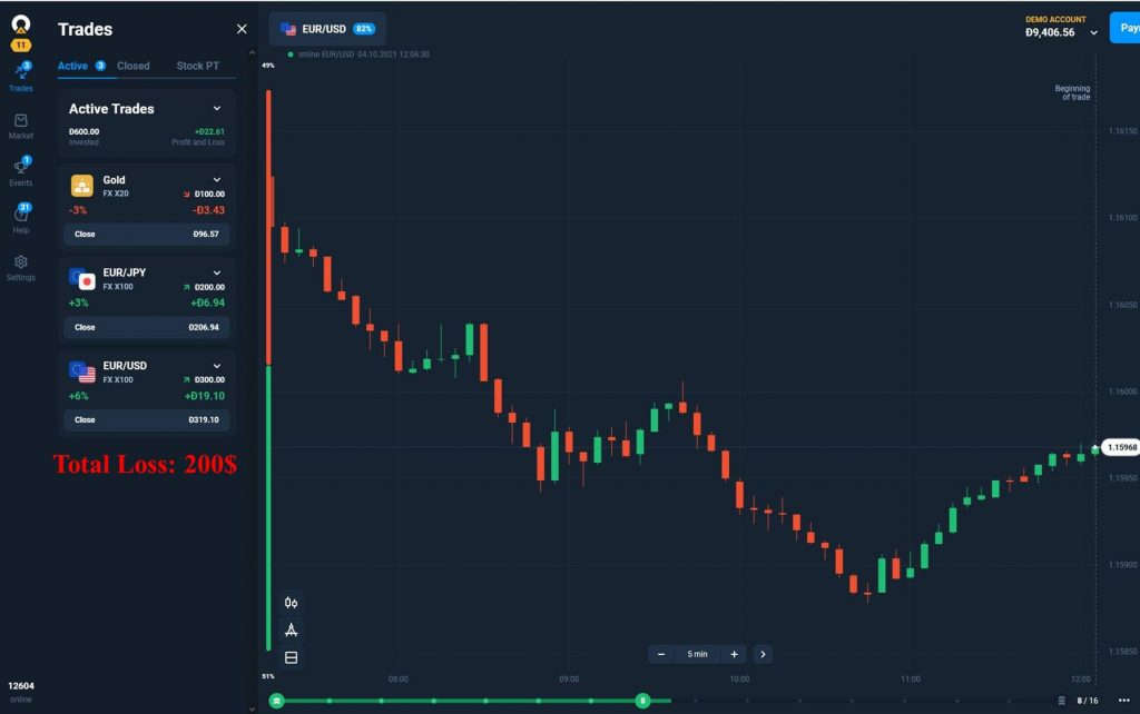 Giao dịch những lệnh Forex