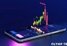 Hướng dẫn cách giao dịch Olymp Trade qua room tín hiệu